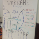 War Game Orange, Romcom, Daniel Rosca