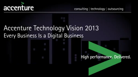 Accenture 2013. Every Business is a Digital Business