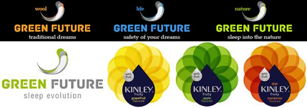 Arhitectura Brand Holding de companii Green-Future vs Coca Cola Kinley Rebrand 2012