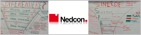 Optimizare Ciclu Vanzari » Studiu de Caz » Nedcon Maritime Constanta » Training Vanzari & Training Marketing Strategic: