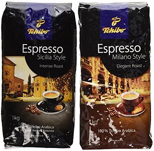 Comunicare industrie de cafea Tchibo