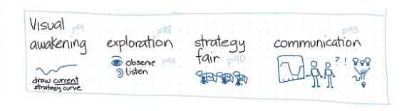 Optimizare Strategie Marketing in Recesiune