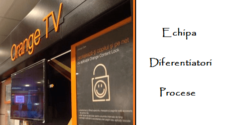 Optimizare performanta in retail