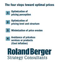 Pricing Pilot Roland Berger » COGS: