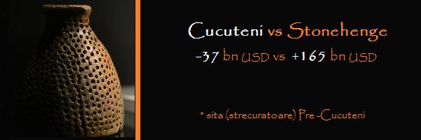 Cucuteni vs Stonehenge, Strategie Dezvoltare UK vs Strategie Dezvoltare Romania