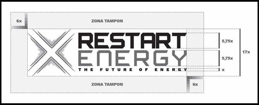 reBranding reSTART ENERGY B2B Strategy