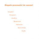 training-fmcg-pronat-timisoara-3