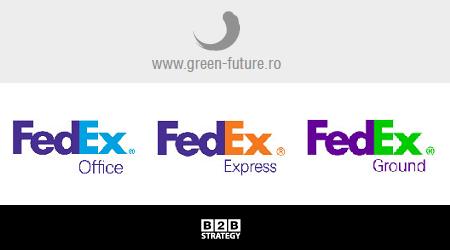 Arhitectura de Brand Green Future