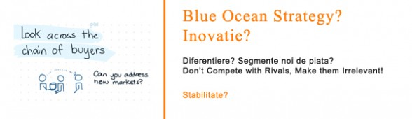Blue Ocean Strategy & Work with us