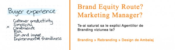 Brand Equity Route. Brand Equity Management