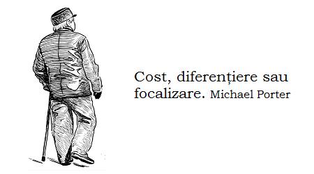 Competitive Advantage Michael Porter