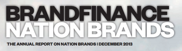 Nation Brands Report, Brand Finance