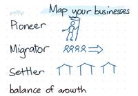 8. Interim Manager. Proces Interim Management